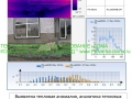 Тепловизионный отчет - лист (3)