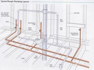 Обследование технического состояния систем канализации и водоотведения