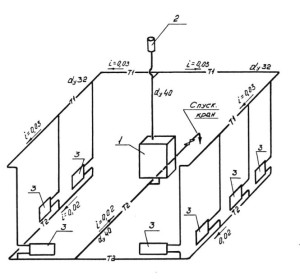 Тезническое обследование системы отопления