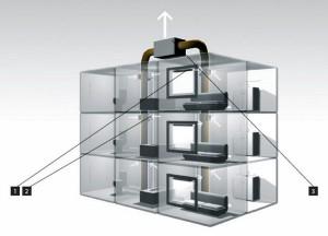 Обследование технического состояния систем вентиляции и кондиционирования