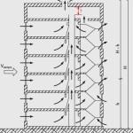 Воздухопроницаемость зданий и сооружений